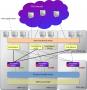 cn:ccr:cloud:autenticazione_openstack:indios-fig3.png