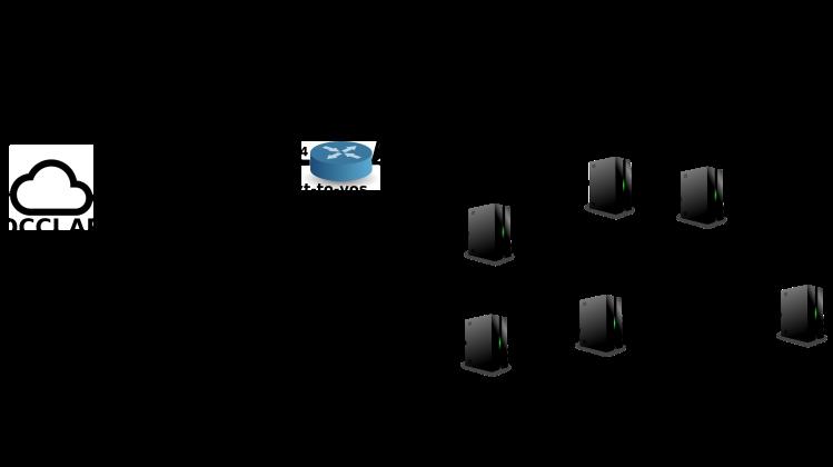 Newton-CentOS7 Testbed [INFN wiki]